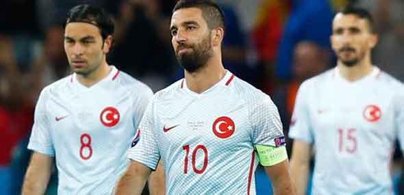Türkei Tschechien