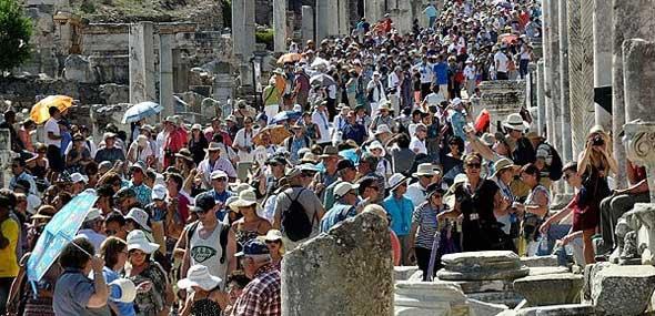 Touristenzahlen der Türkei