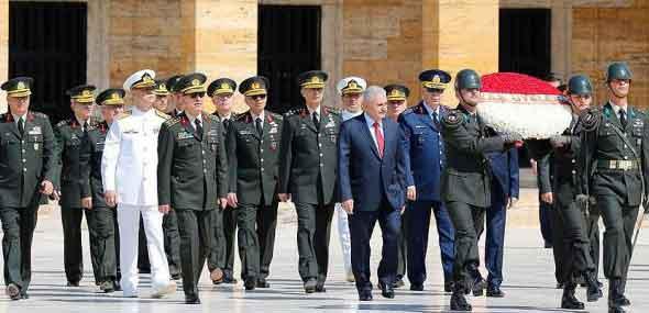Hoher Militärrat der Türkei