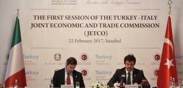 Türkei-Handelszentrum