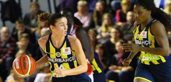 EuroLeague Women Final Four