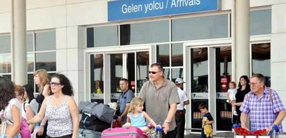 Türkei-Besucherzahlen