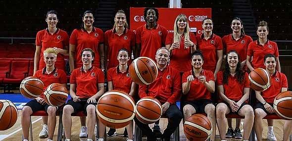 türkei europameisterschaft 2019