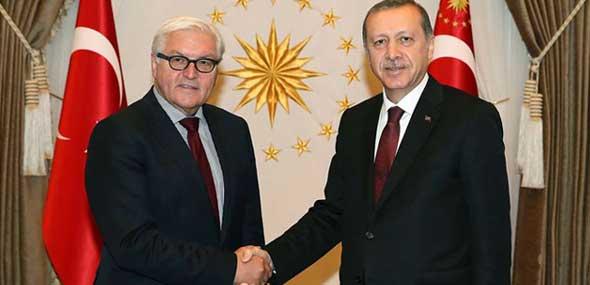 Türkisches Staatspräsidium