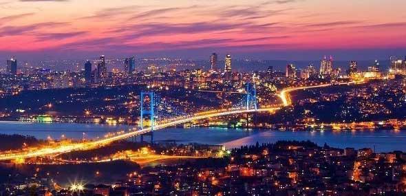 Türkischer Immobilienmarkt