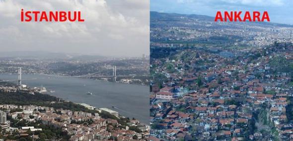 Corona-Pandemie Luftqualität Türkei