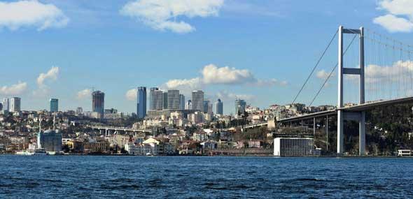 Türkei Repo-Zins