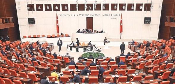 Türkei Haushaltsentwurf 2021