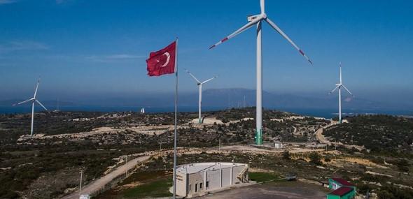 Größten Windinvestoren